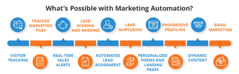 Marketing_Automation.png