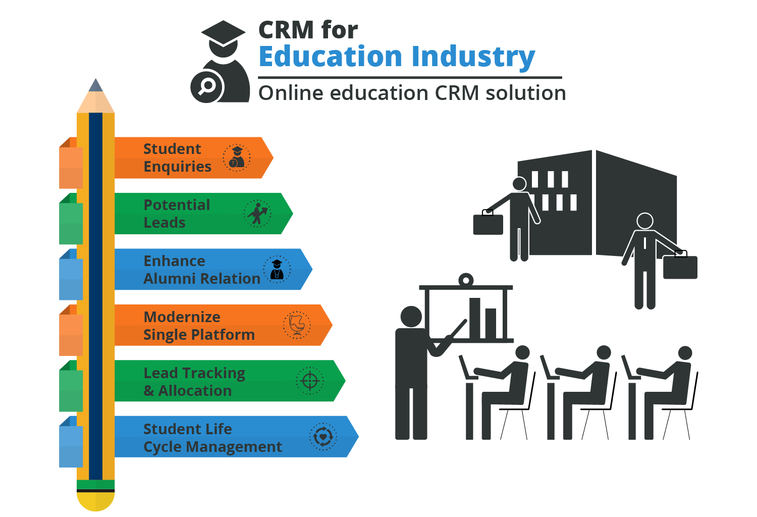 01 Benefits of CRM on University Campus-01.png