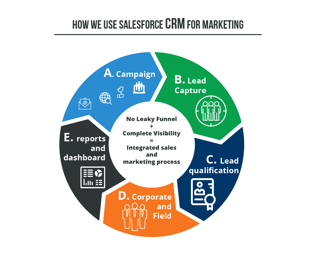 1.Startups- Protect and Maximize Your ROI with Salesforce.jpg