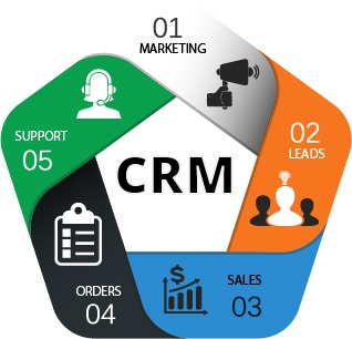 crm-in-wealth-management.jpg