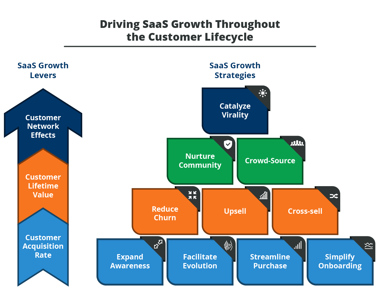 Driving SaaS Growth Throughout the Customer Lifycycle-customer support software.png