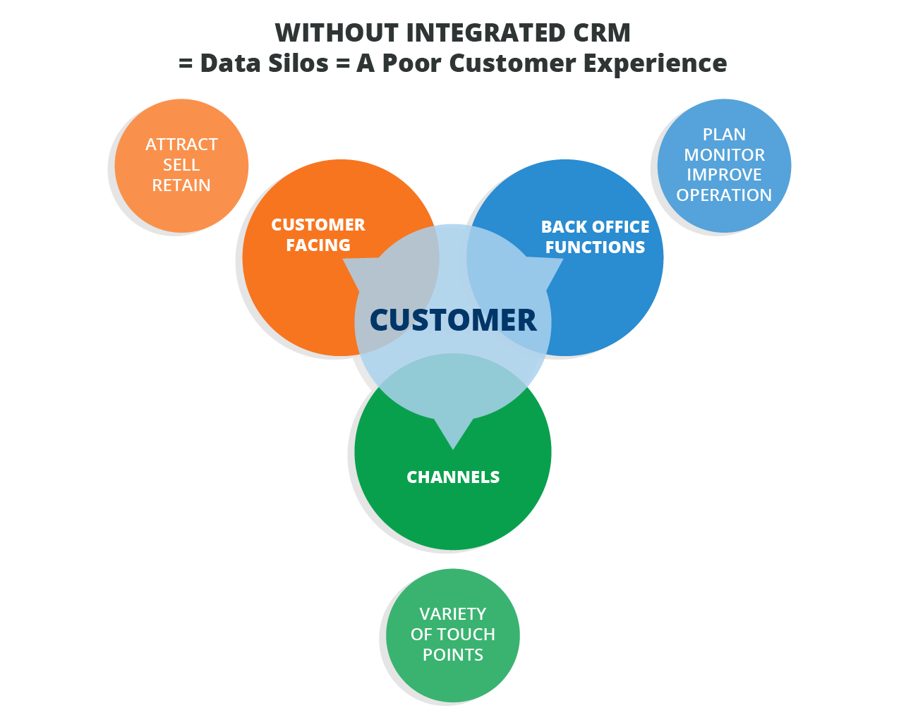 An-integrated-CRM-for-financial-services.png