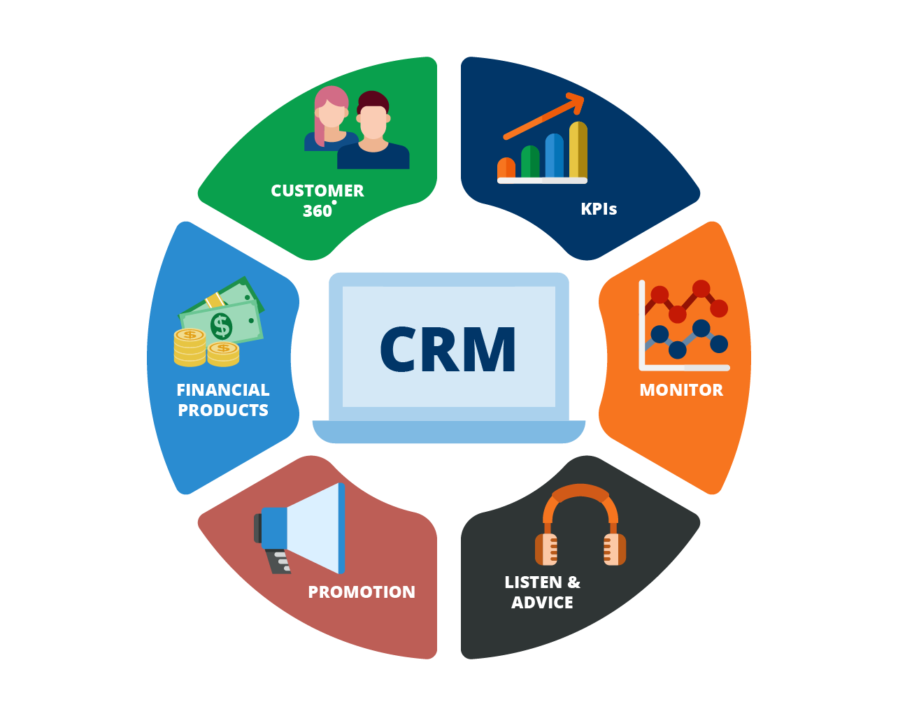 CRM-in-banking.png