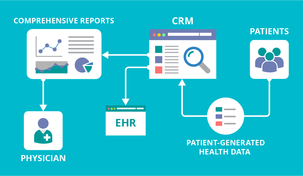 Healthcare_CRM_for_CDM-03.png