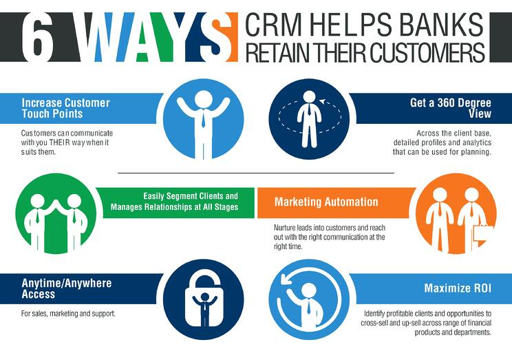 6-ways-crm-helps-banks-retain-customers.jpg