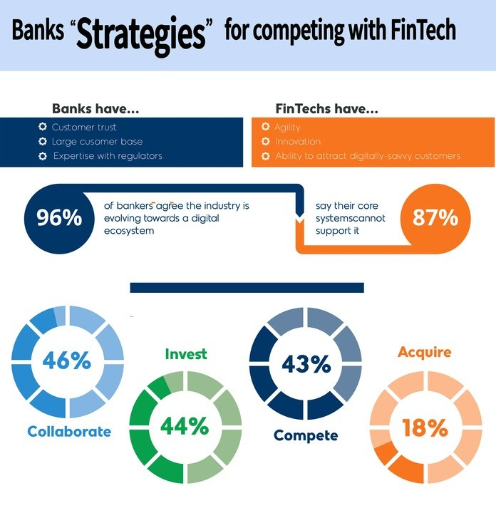 digital-customer-strategies-for-banks.jpg