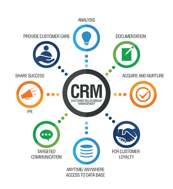 CRM-for-customer-loyalty.jpg