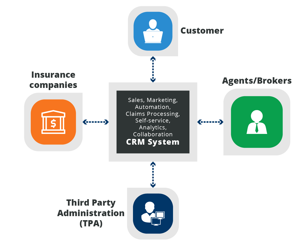 Financial-crm-insurance.png