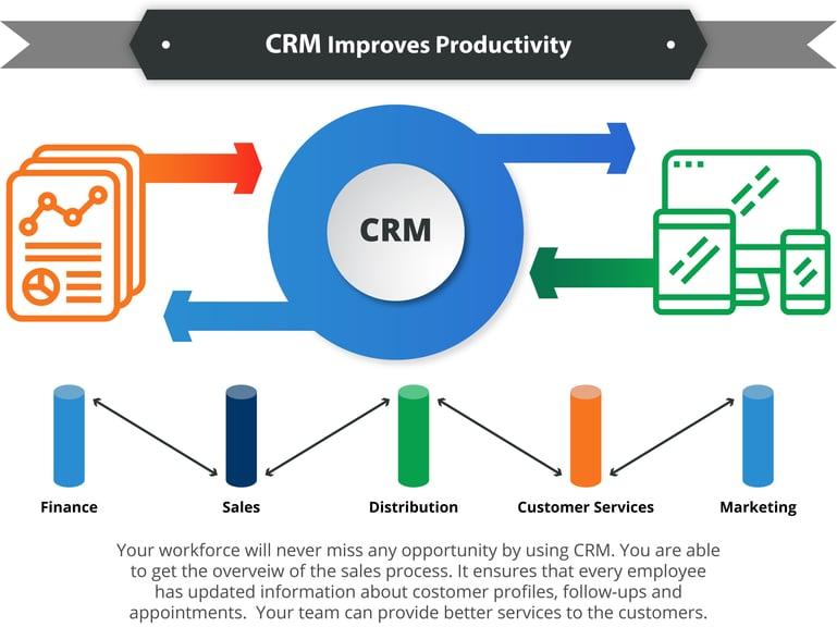 03_Benefits_of_CRM.jpg