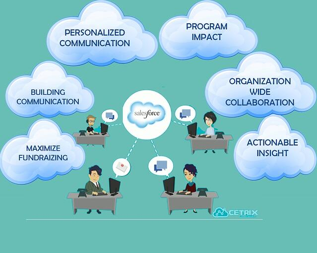 How-Salesforce-works-in-nonprofits.jpg