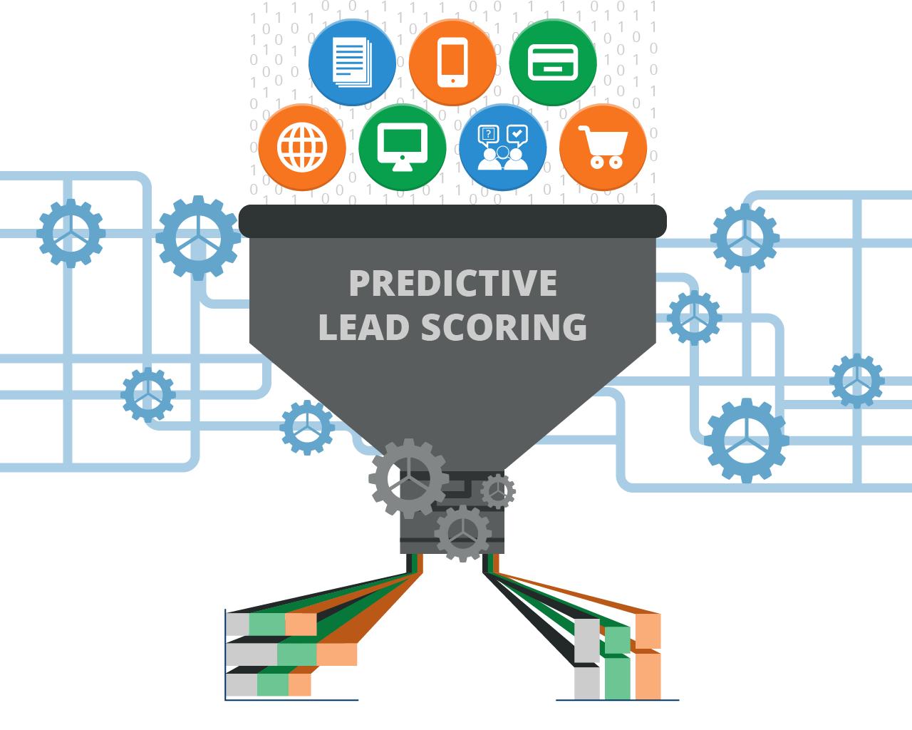 Predictive-lead-scoring-software.png