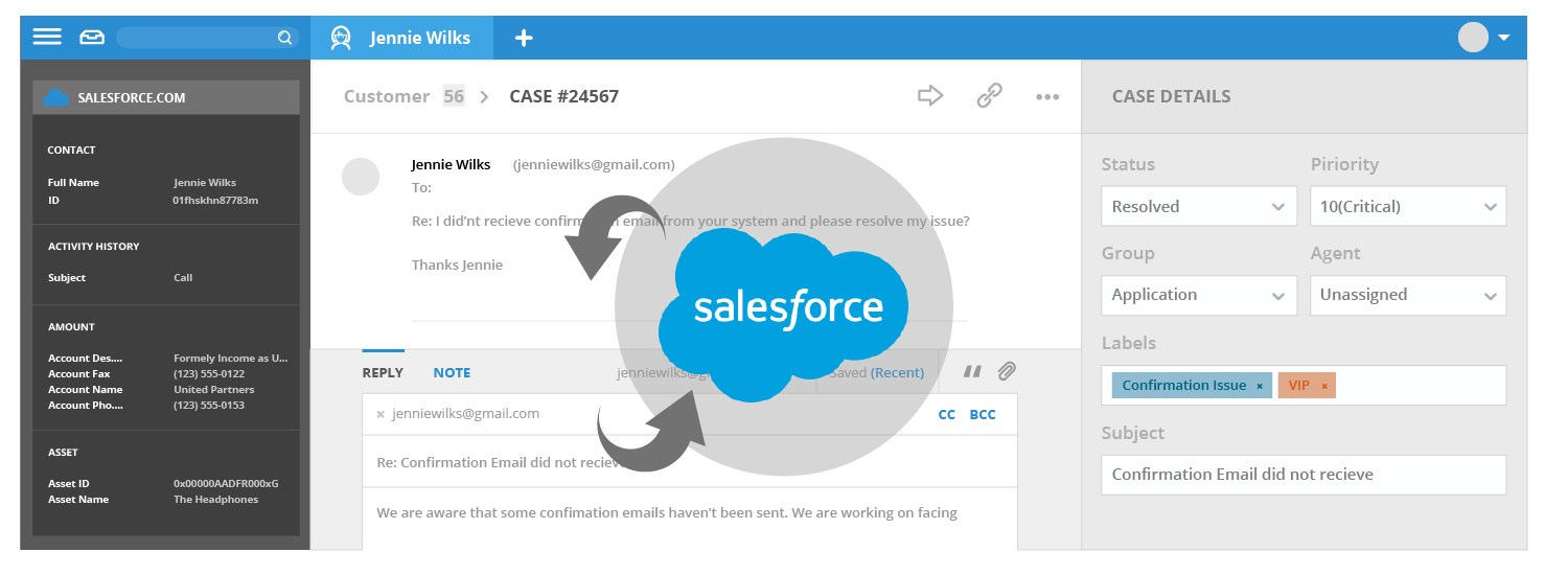 Integrate your Salesforce data directly into Desk.com and SupportBench's platforms.jpg