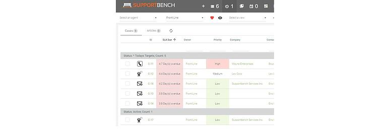 SupportBench's one window view.jpg