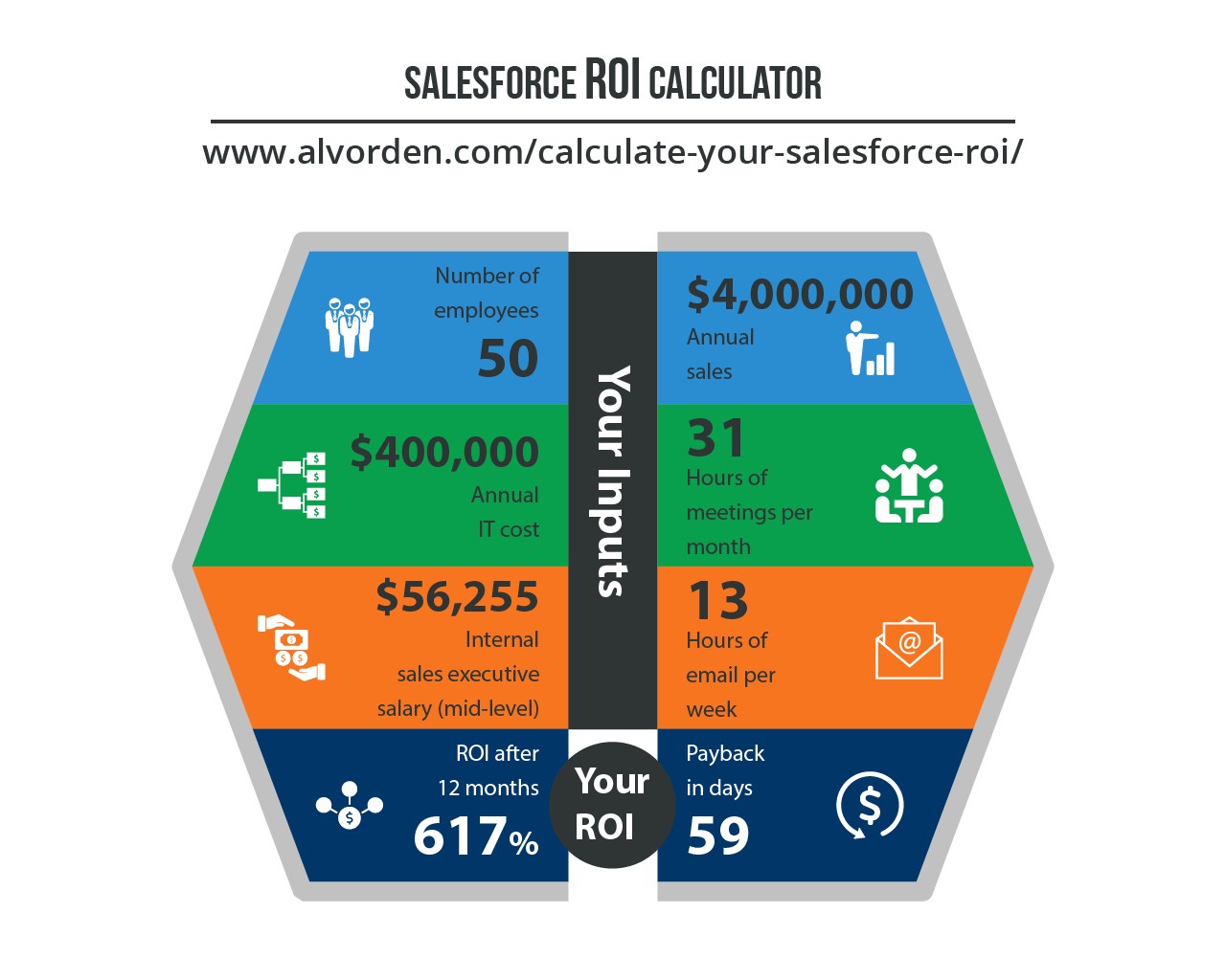 Salesforce-ROI-Calculator-Preview.png