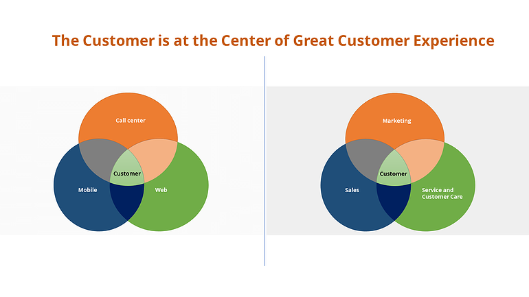 Customer-centricity-via-crm.png