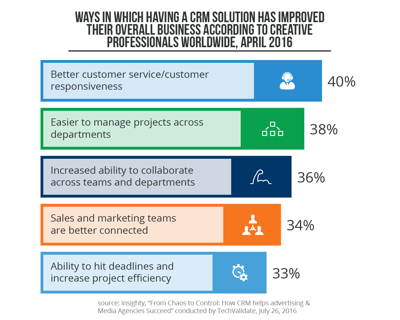 Impact of CRM on Pharma industry-01.png