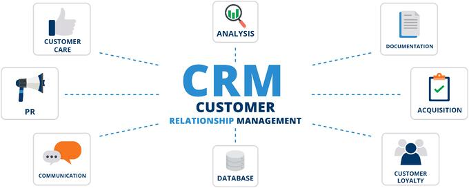 CRM in various facets of a small business.jpg