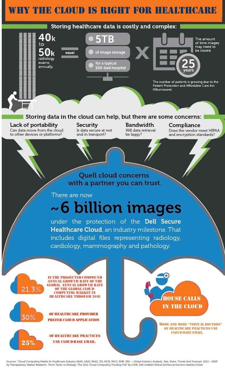 calls in the cloud-2.jpg