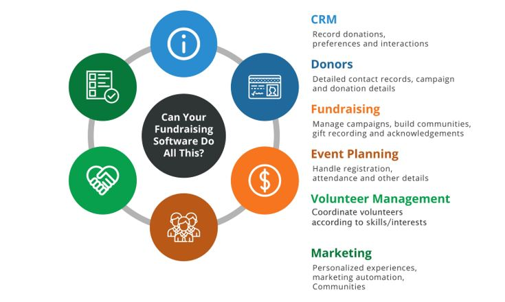 what-to-look-for-in-fundraising-software-for-nonprofits.jpg