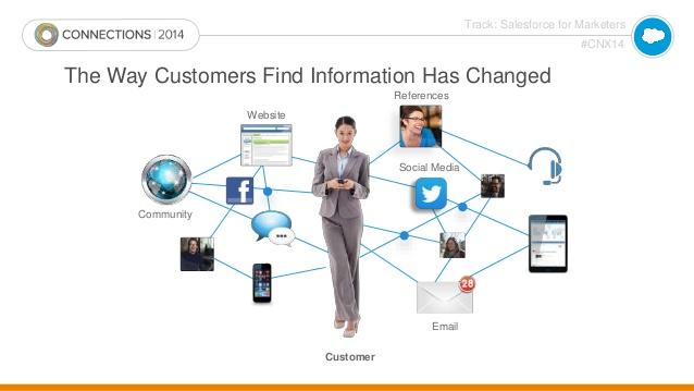 marketing_trends.jpg