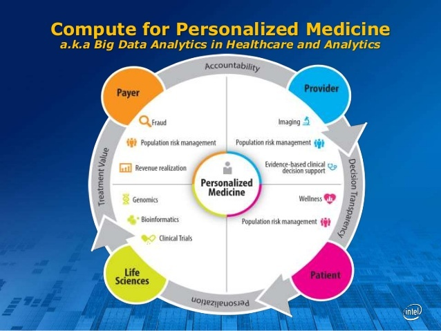 peronalized-medicine.jpg