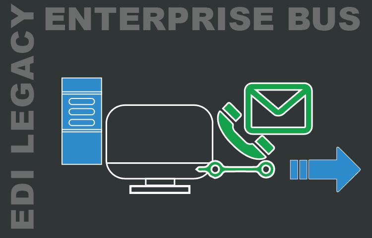 EDI Legacy Integration vs Enterprise Bus Platform