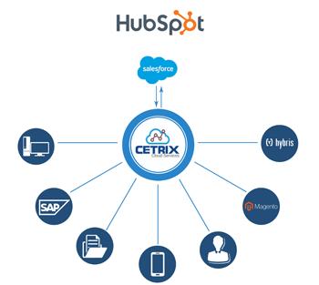 HubSpot-Salesforce-1