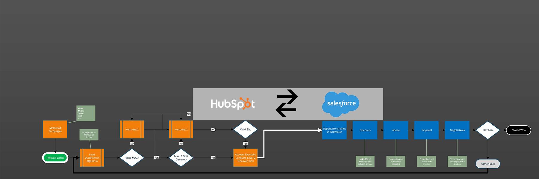 Directory-Page-Main-image-HubSpot-version