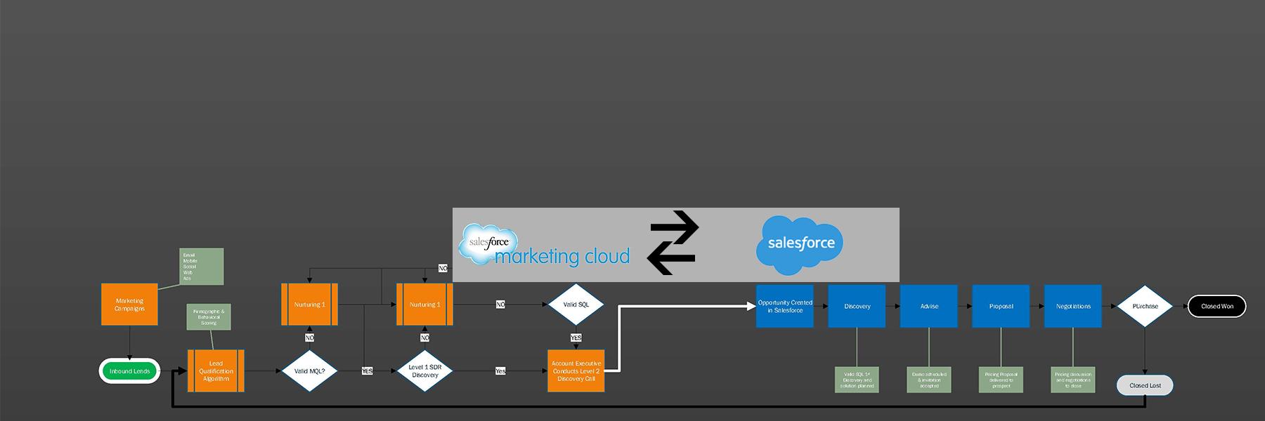 Directory-Page-Main-image-M-Cloud-version