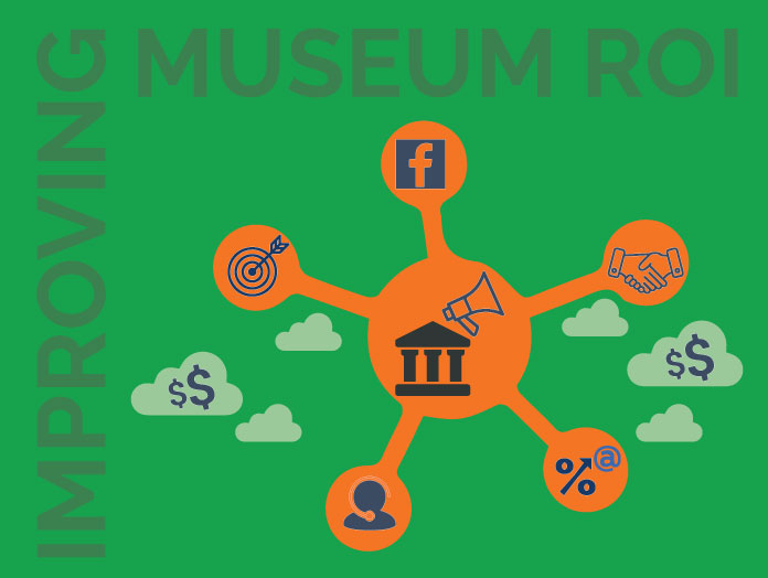 Marketing Automation Improves the ROI for Museums