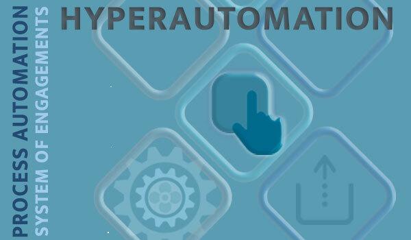 Defining Hyperautomation