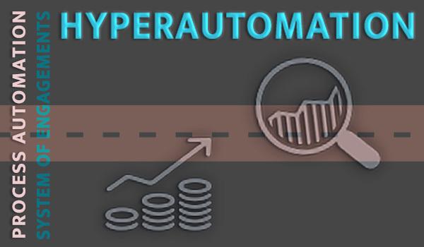 Hyperautomation Roadmap